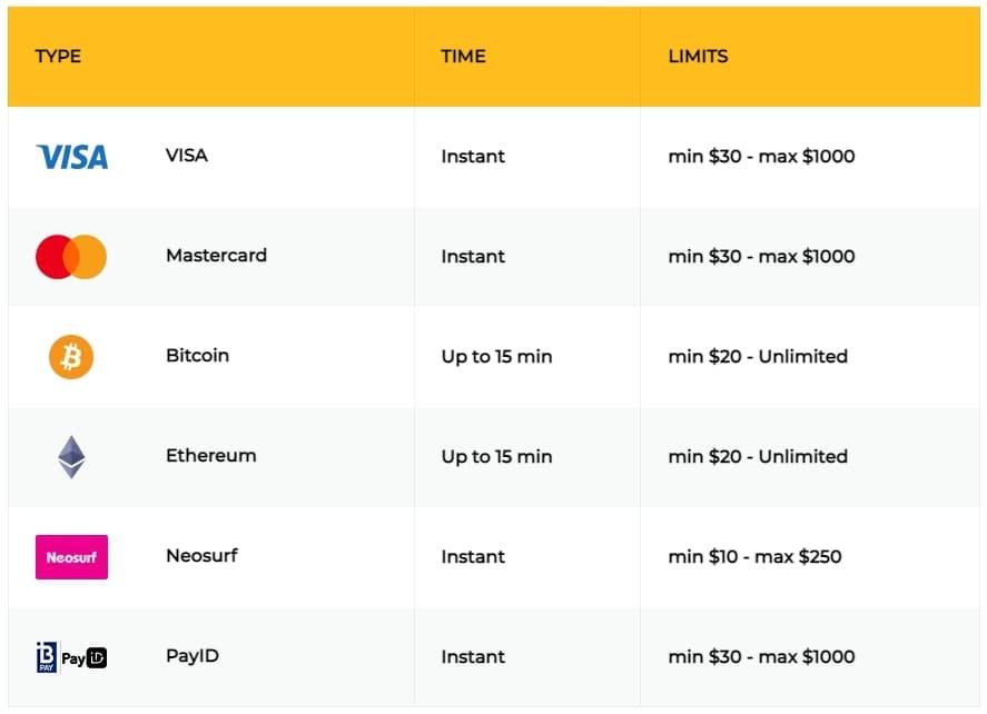 Betalingsmetoder for norsk forbrukere på beste mobil casino